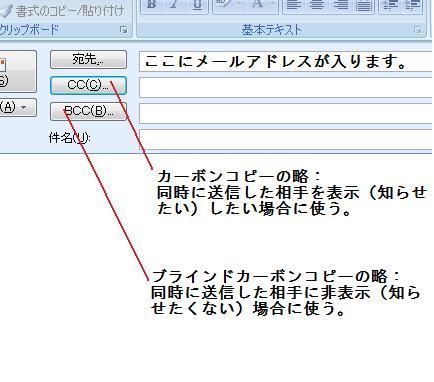 意味 メール cc メール同報送信CCとBCCの正しく安全な使い方
